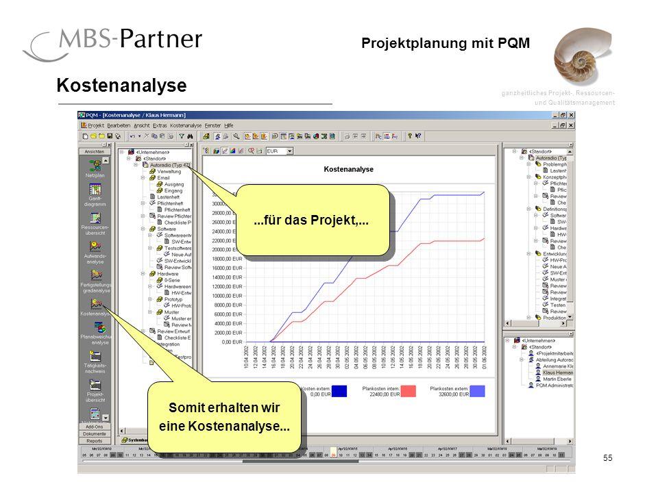 Kostenanalyse ...für das Projekt,... Somit erhalten wir