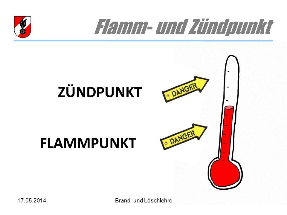 Flamm- und Zündpunkt ZÜNDPUNKT FLAMMPUNKT 30.03.2017