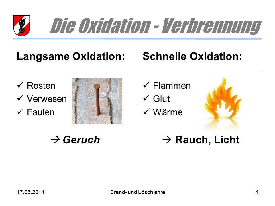 Die Oxidation - Verbrennung