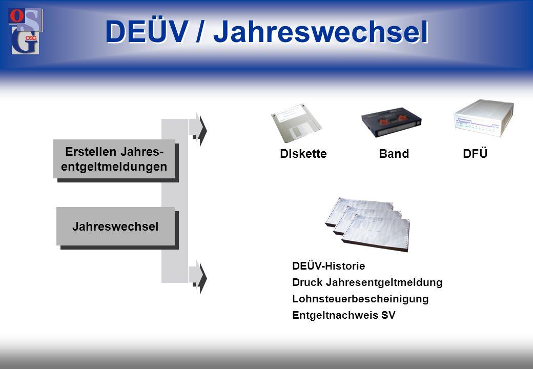DEÜV / Jahreswechsel Erstellen Jahres- entgeltmeldungen Diskette Band