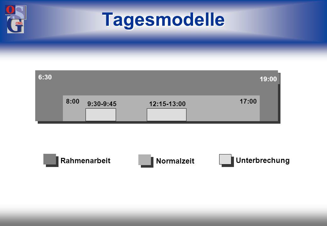 Tagesmodelle Rahmenarbeit Normalzeit Unterbrechung 6:30 19:00 8:00