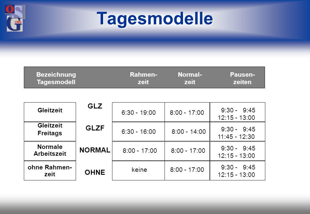 Tagesmodelle GLZ GLZF NORMAL OHNE Bezeichnung Tagesmodell Rahmen- zeit