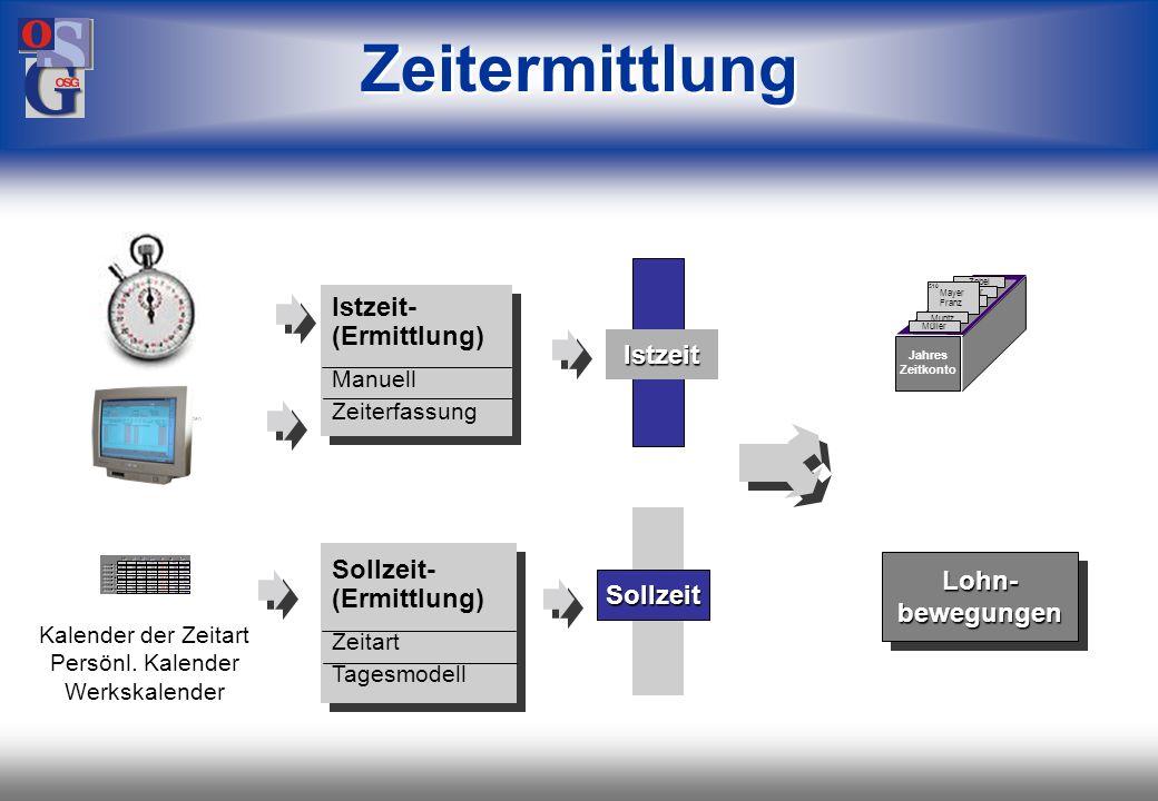 Zeitermittlung Istzeit- (Ermittlung) Istzeit Sollzeit- (Ermittlung)