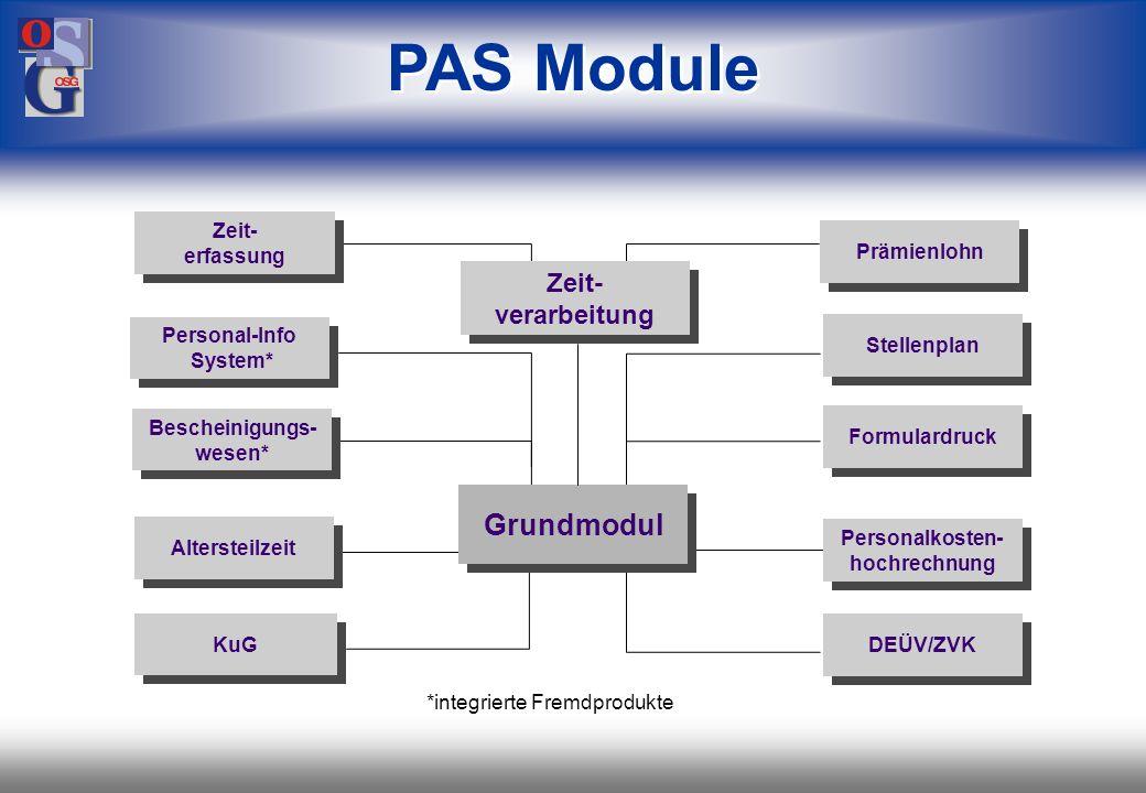 PAS Module Grundmodul Zeit- verarbeitung Zeit- erfassung Prämienlohn