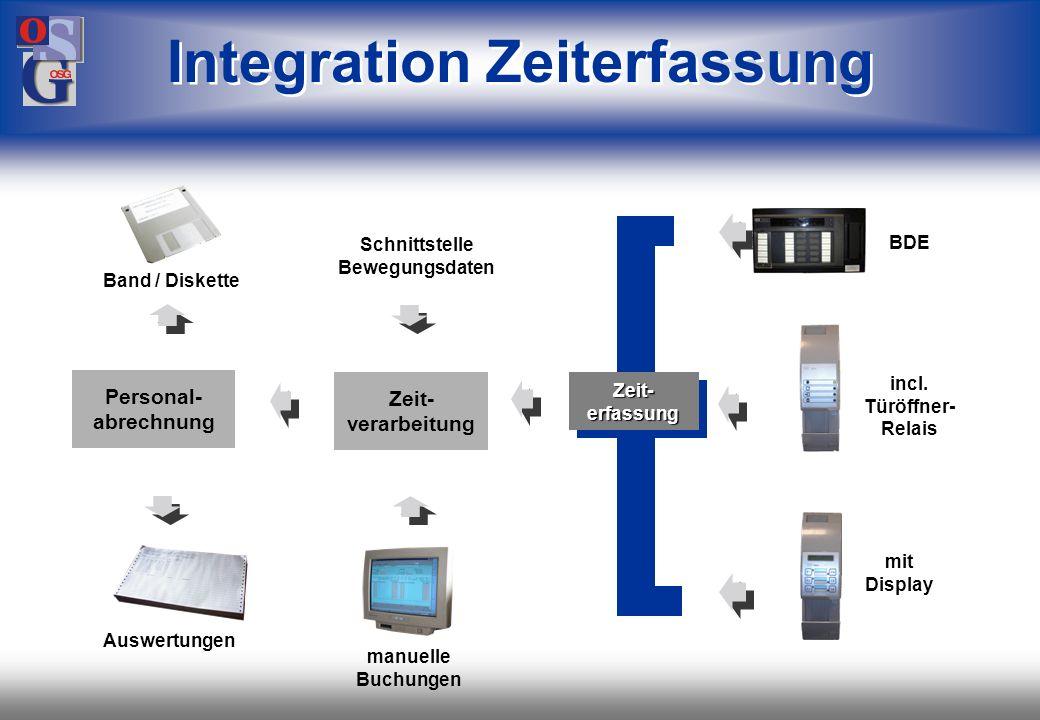 Integration Zeiterfassung