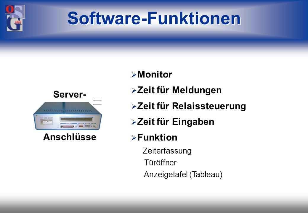 Software-Funktionen Monitor Zeit für Meldungen
