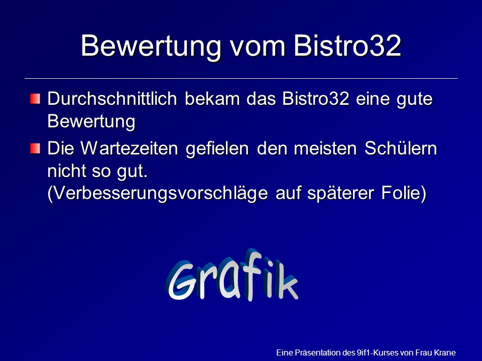 Bewertung vom Bistro32 Grafik