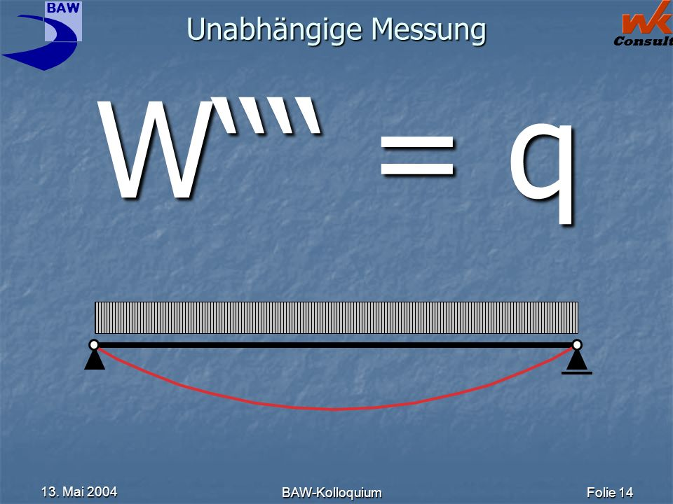 Unabhängige Messung W'''' = q 13. Mai 2004 BAW-Kolloquium
