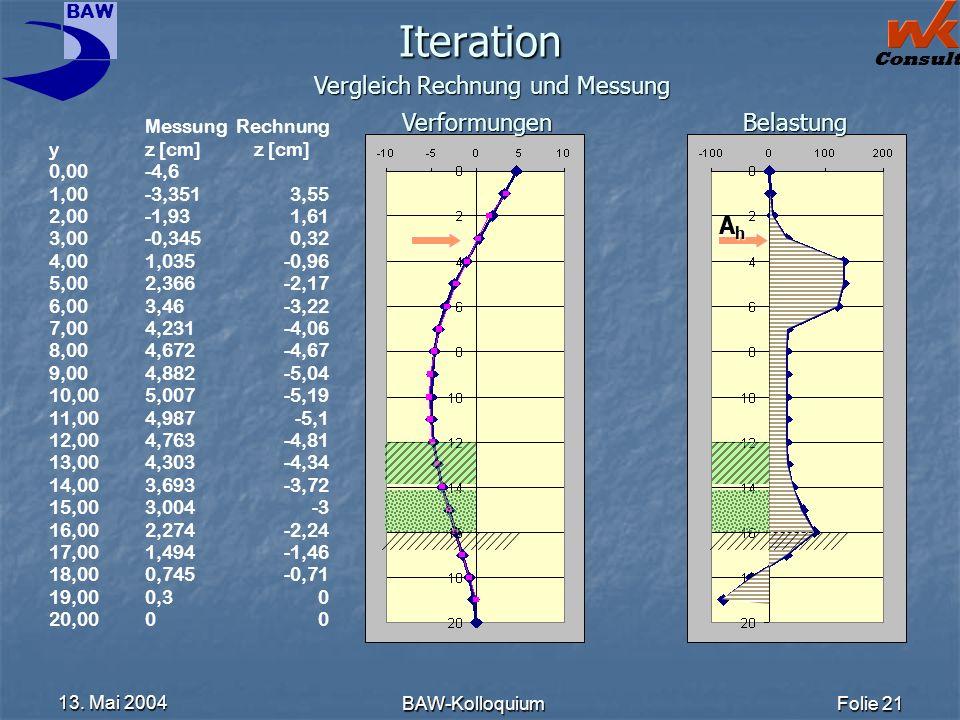 Vergleich Rechnung und Messung