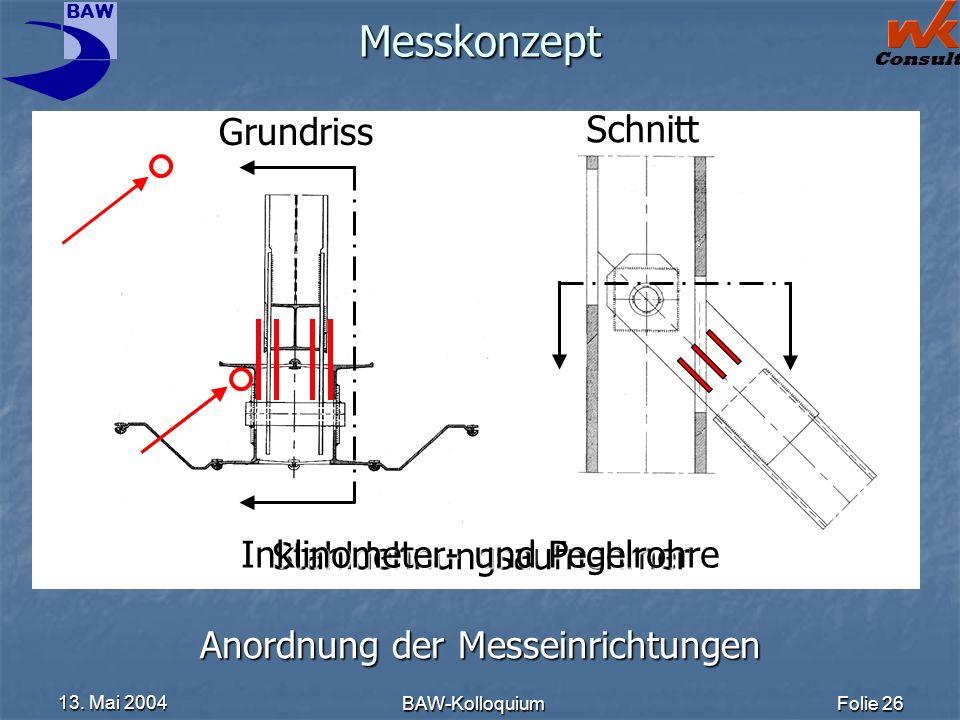 Messkonzept Grundriss Schnitt Inklinometer- und Pegelrohre