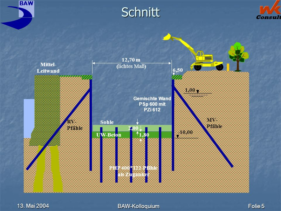 Schnitt 6,50 12,70 m (lichtes Maß) 1,80 2,00 PHP 400*122-Pfähle