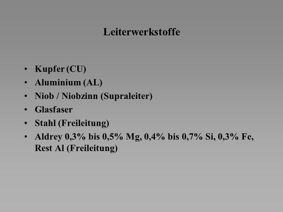Leiterwerkstoffe Kupfer (CU) Aluminium (AL)
