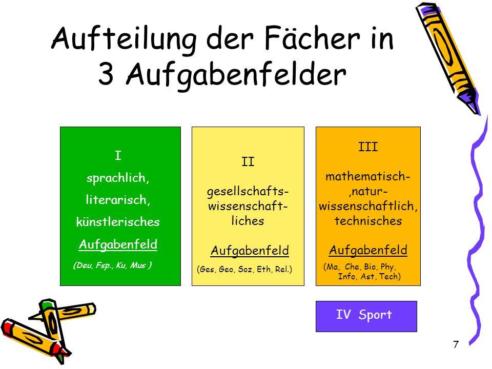 Aufteilung der Fächer in 3 Aufgabenfelder