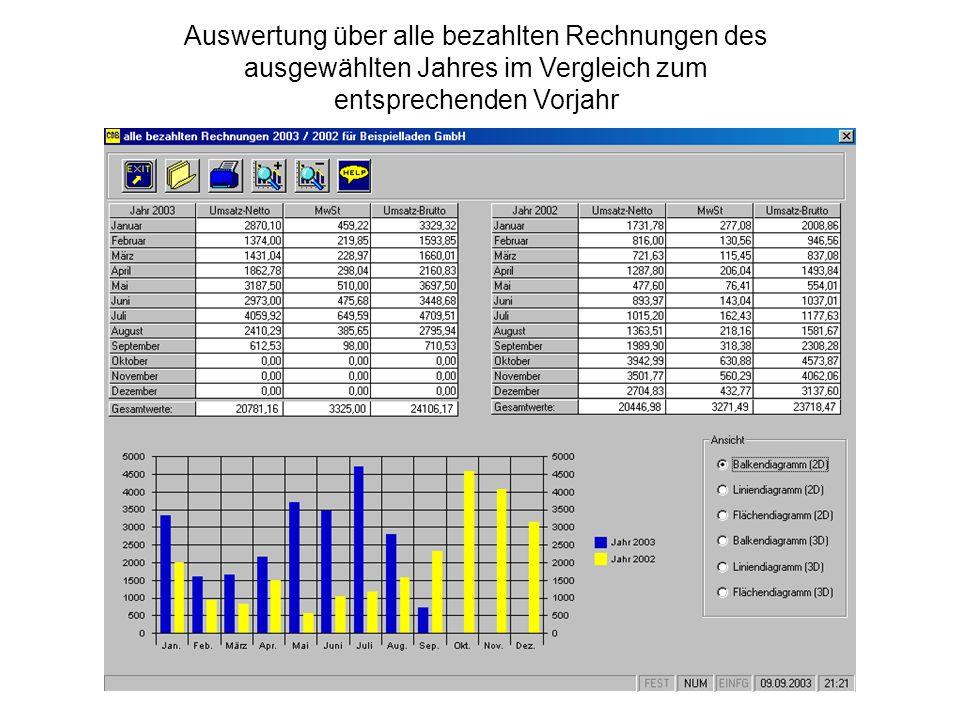 Auswertung über alle bezahlten Rechnungen des ausgewählten Jahres im Vergleich zum entsprechenden Vorjahr