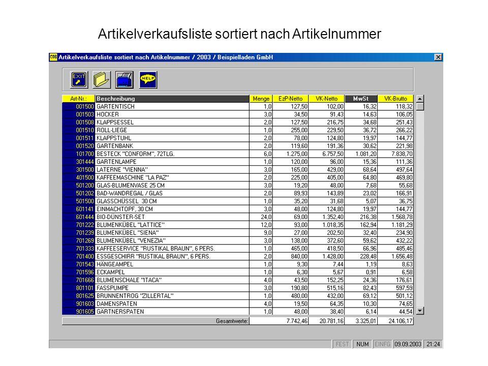 Artikelverkaufsliste sortiert nach Artikelnummer