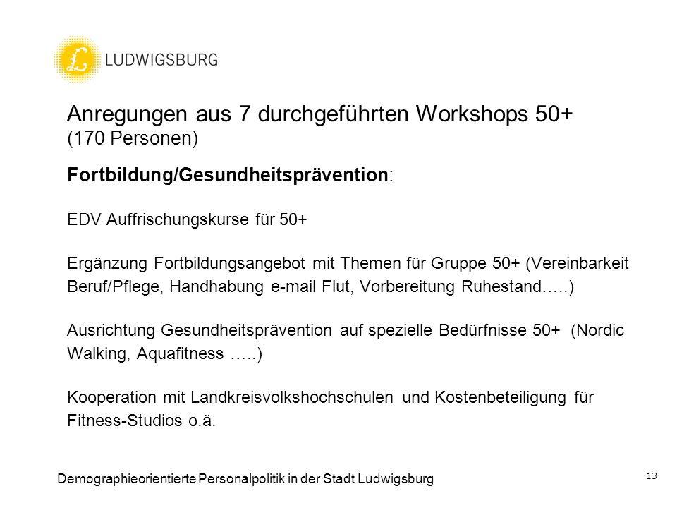 Anregungen aus 7 durchgeführten Workshops 50+ (170 Personen)