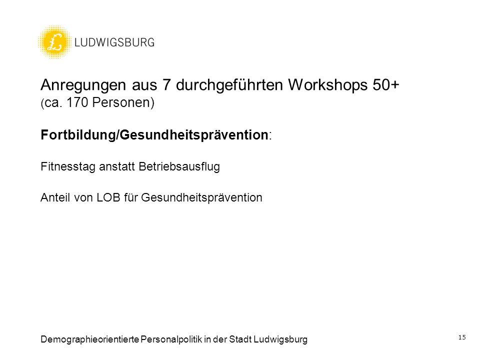 Anregungen aus 7 durchgeführten Workshops 50+ (ca. 170 Personen)