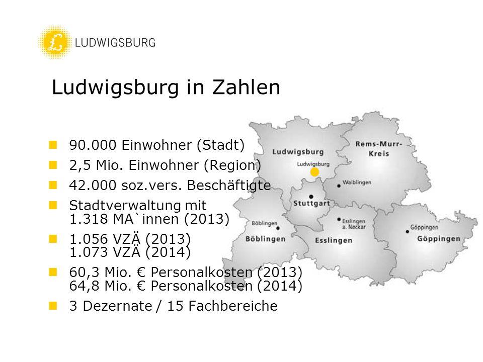Ludwigsburg in Zahlen 90.000 Einwohner (Stadt)