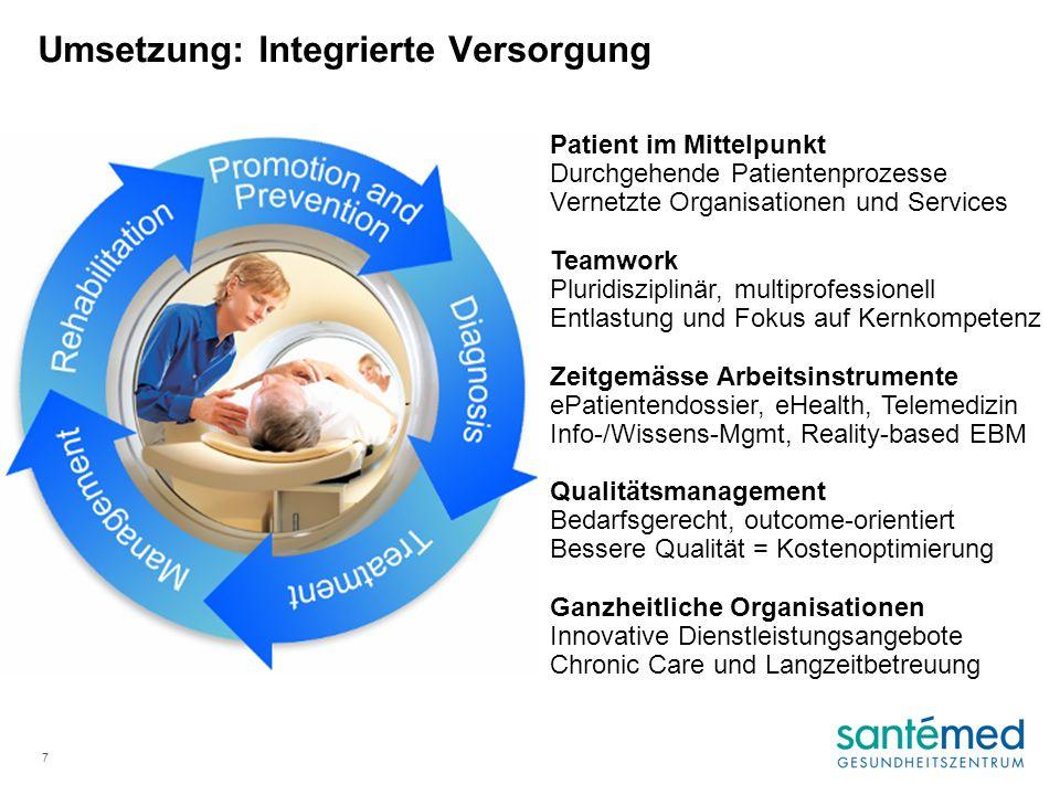 Umsetzung: Integrierte Versorgung