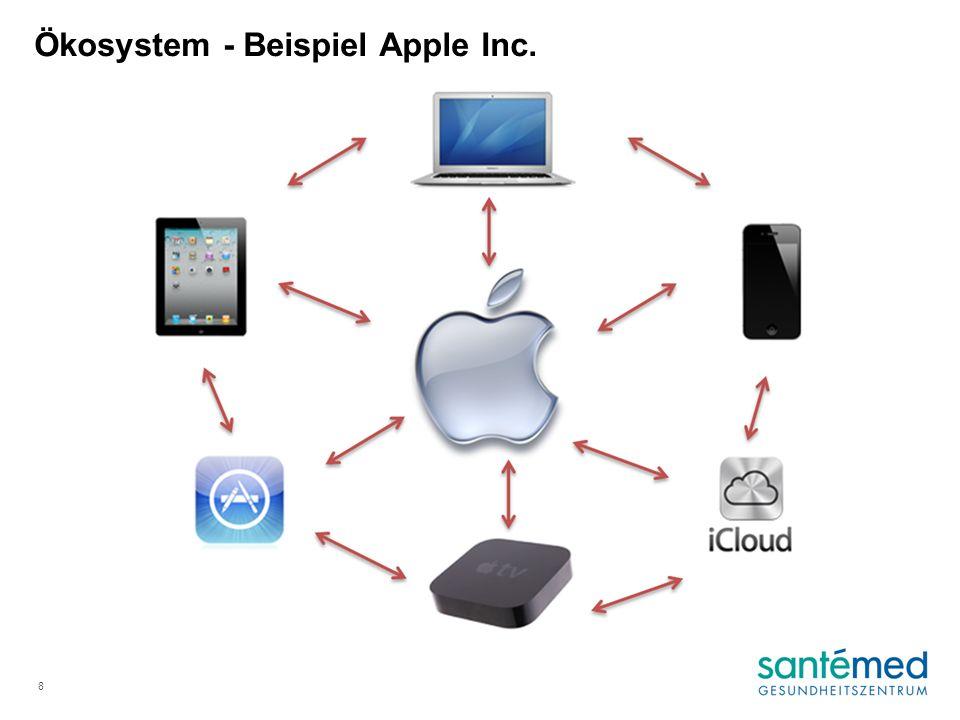 Ökosystem - Beispiel Apple Inc.