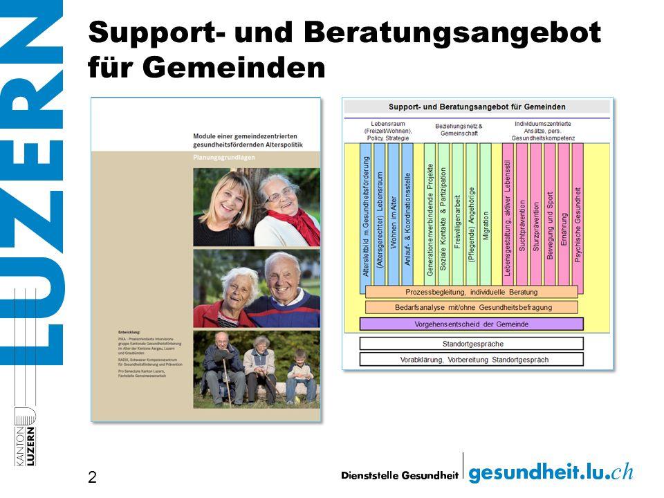 Support- und Beratungsangebot für Gemeinden