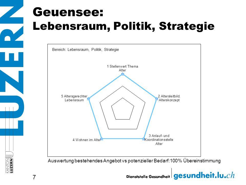 Geuensee: Lebensraum, Politik, Strategie