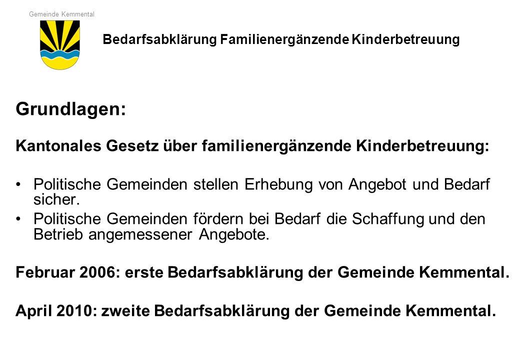 Grundlagen: Kantonales Gesetz über familienergänzende Kinderbetreuung:
