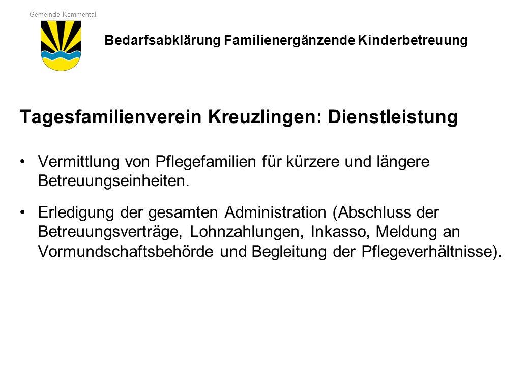 Tagesfamilienverein Kreuzlingen: Dienstleistung