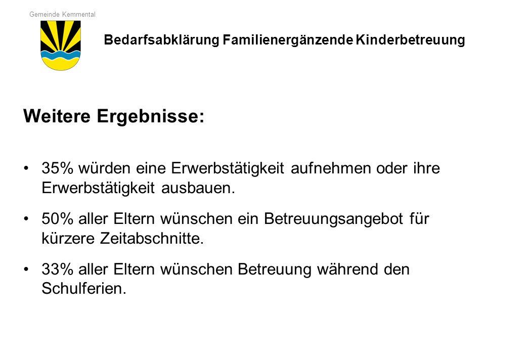 Gemeinde Kemmental Bedarfsabklärung Familienergänzende Kinderbetreuung. Weitere Ergebnisse: