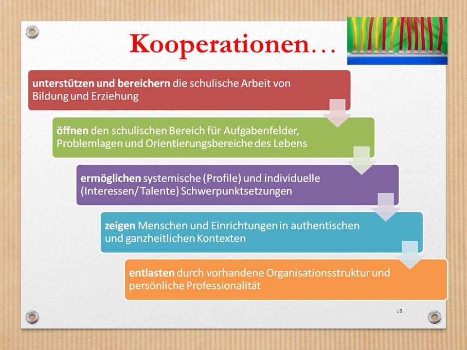 Kooperationen…