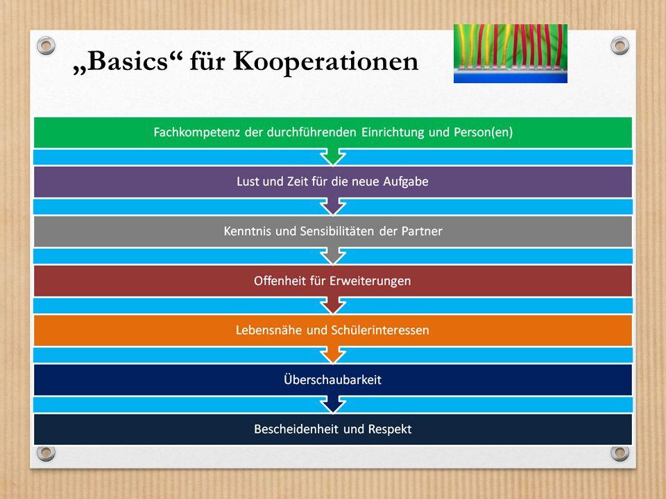 """""""Basics für Kooperationen"""