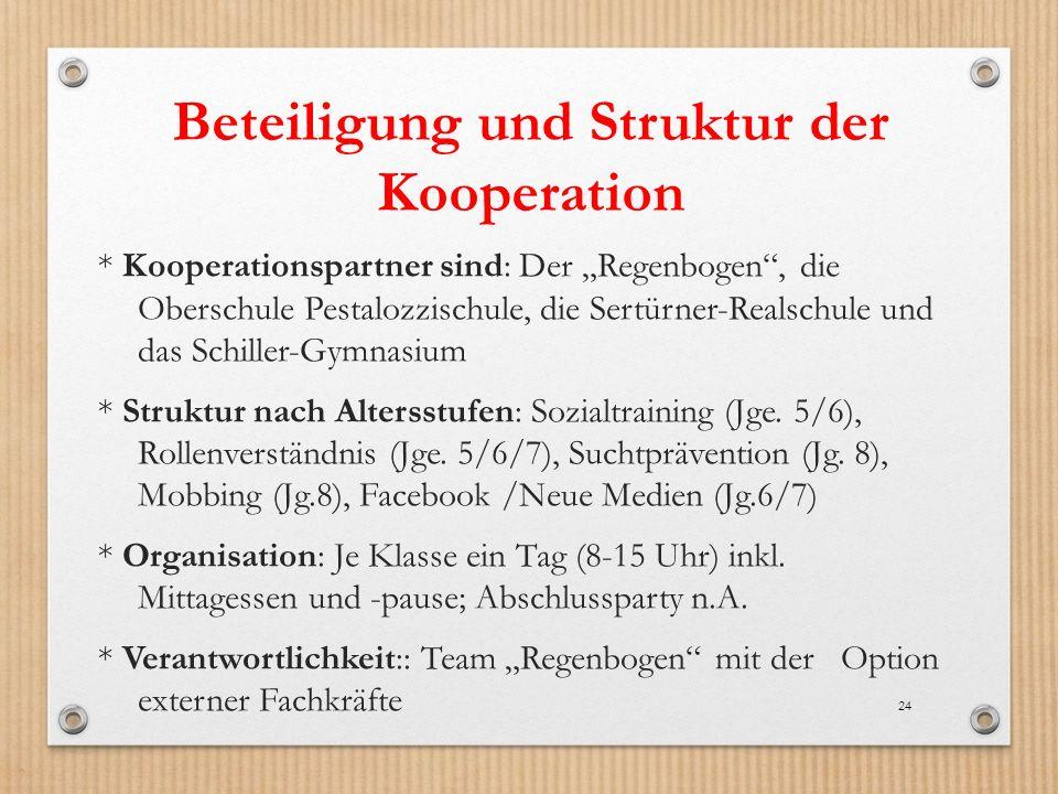 Beteiligung und Struktur der Kooperation