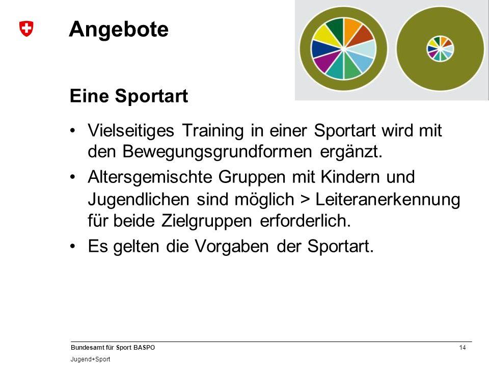 Angebote Eine Sportart