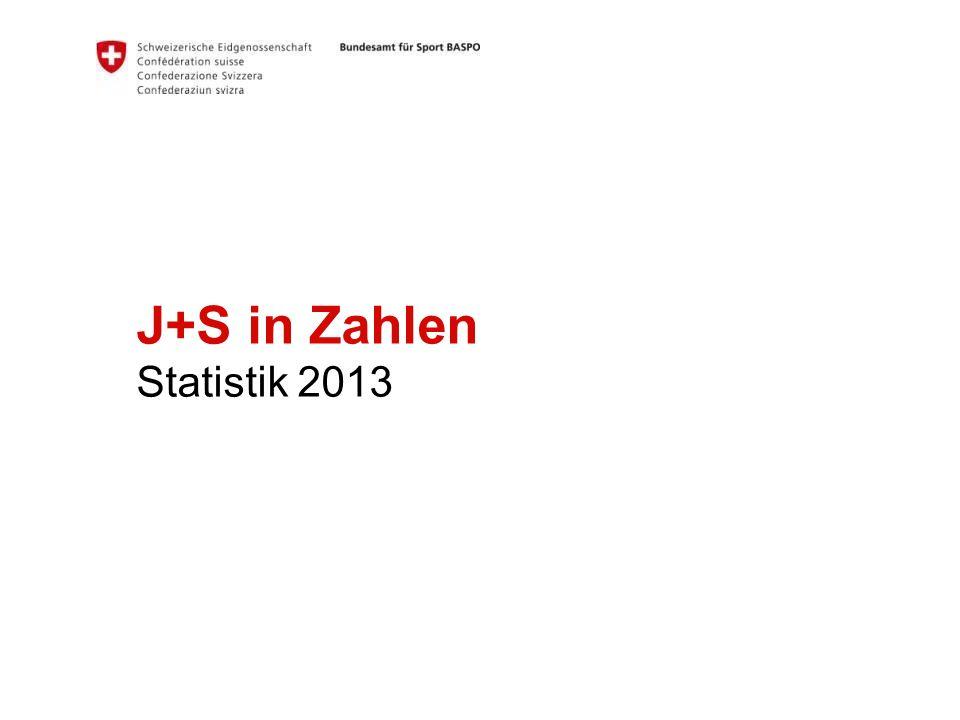 J+S in Zahlen Statistik 2013