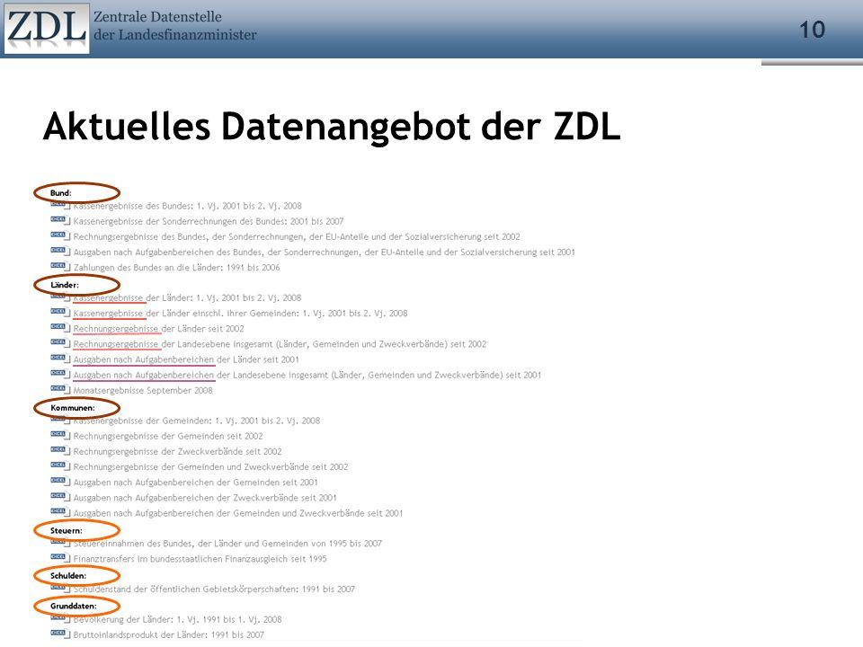 Aktuelles Datenangebot der ZDL