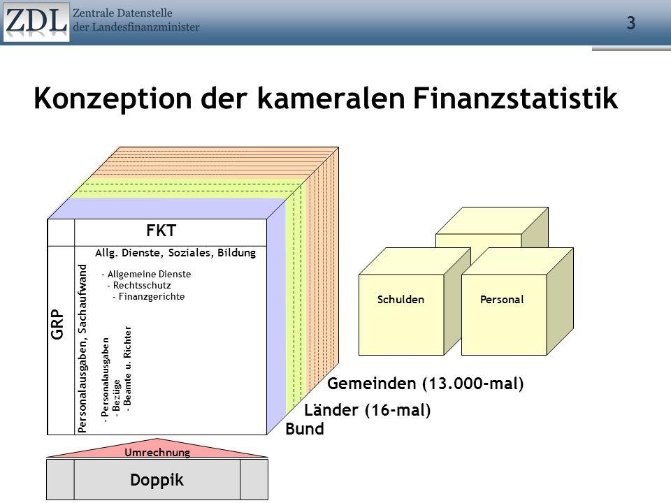 Konzeption der kameralen Finanzstatistik