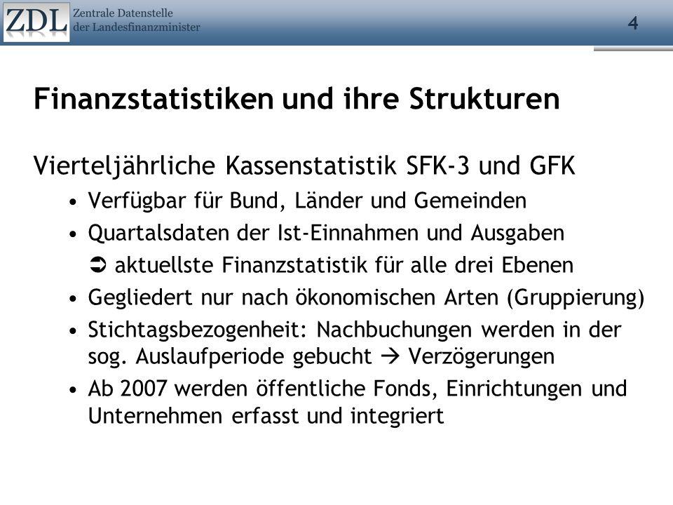 Finanzstatistiken und ihre Strukturen