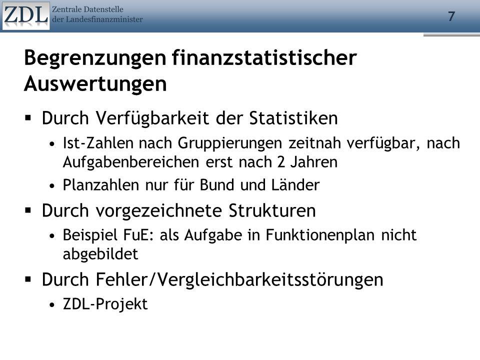 Begrenzungen finanzstatistischer Auswertungen