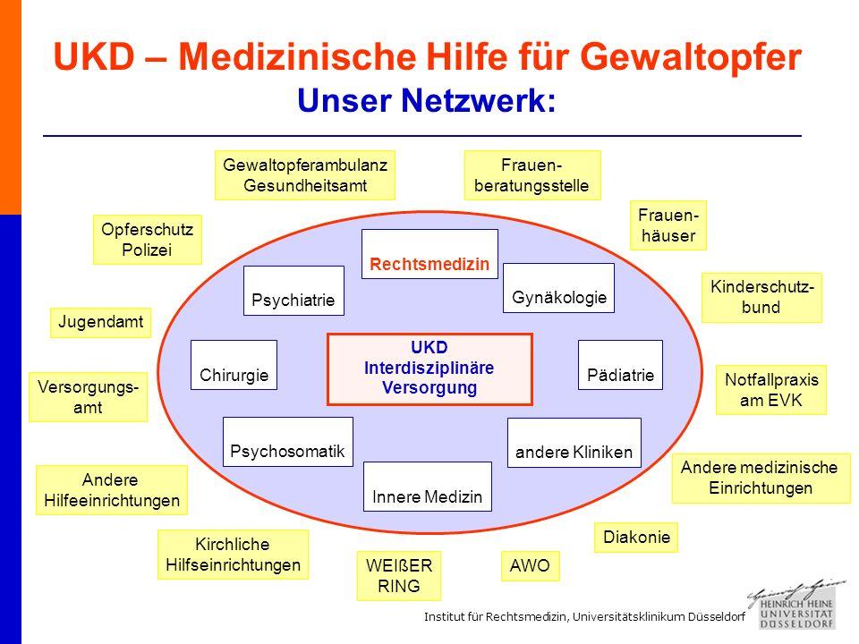 UKD – Medizinische Hilfe für Gewaltopfer Interdisziplinäre Versorgung