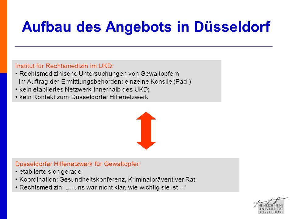 Aufbau des Angebots in Düsseldorf