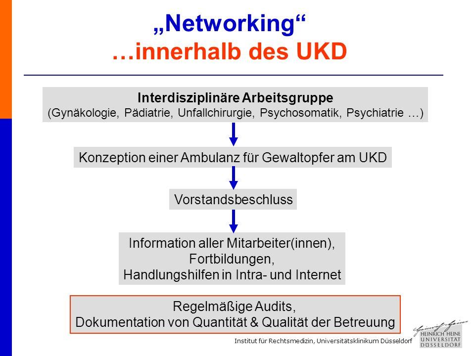 """""""Networking …innerhalb des UKD"""