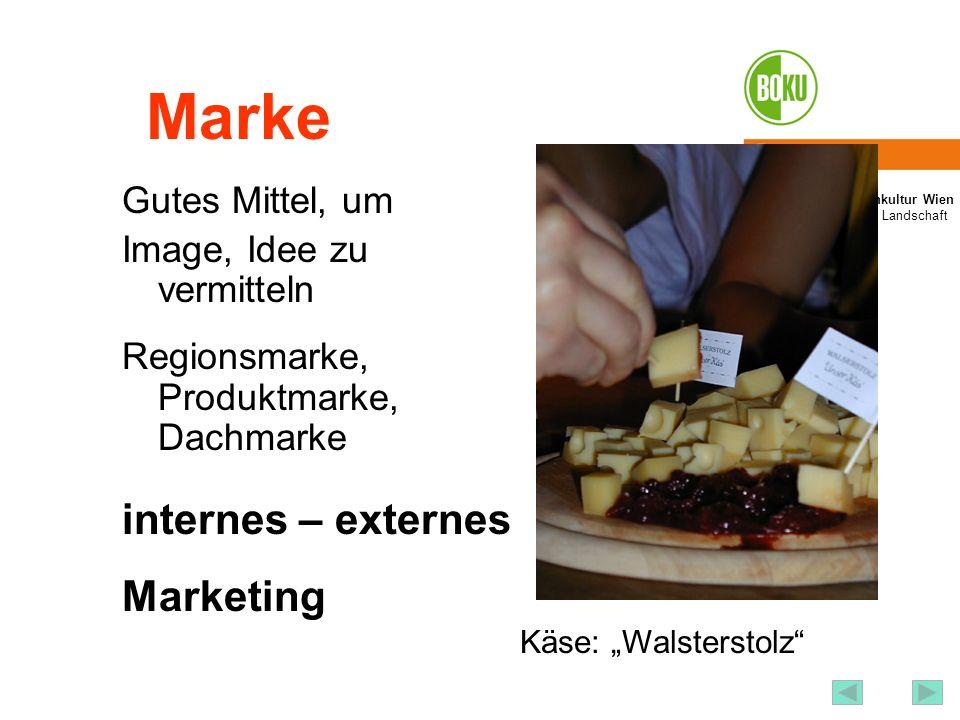 Marke internes – externes Marketing Gutes Mittel, um