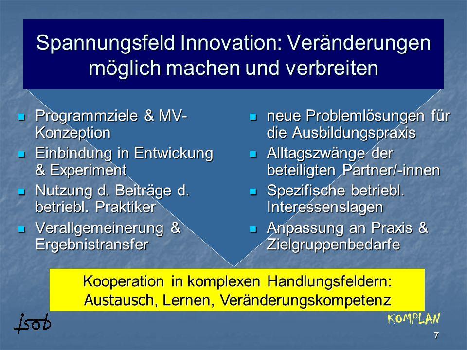 Spannungsfeld Innovation: Veränderungen möglich machen und verbreiten