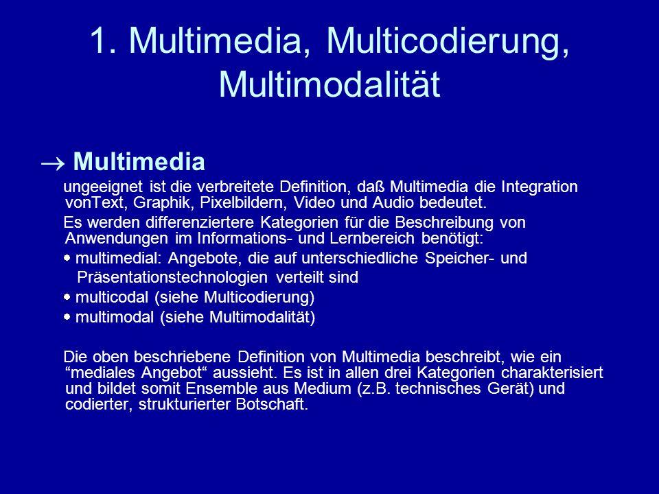 1. Multimedia, Multicodierung, Multimodalität