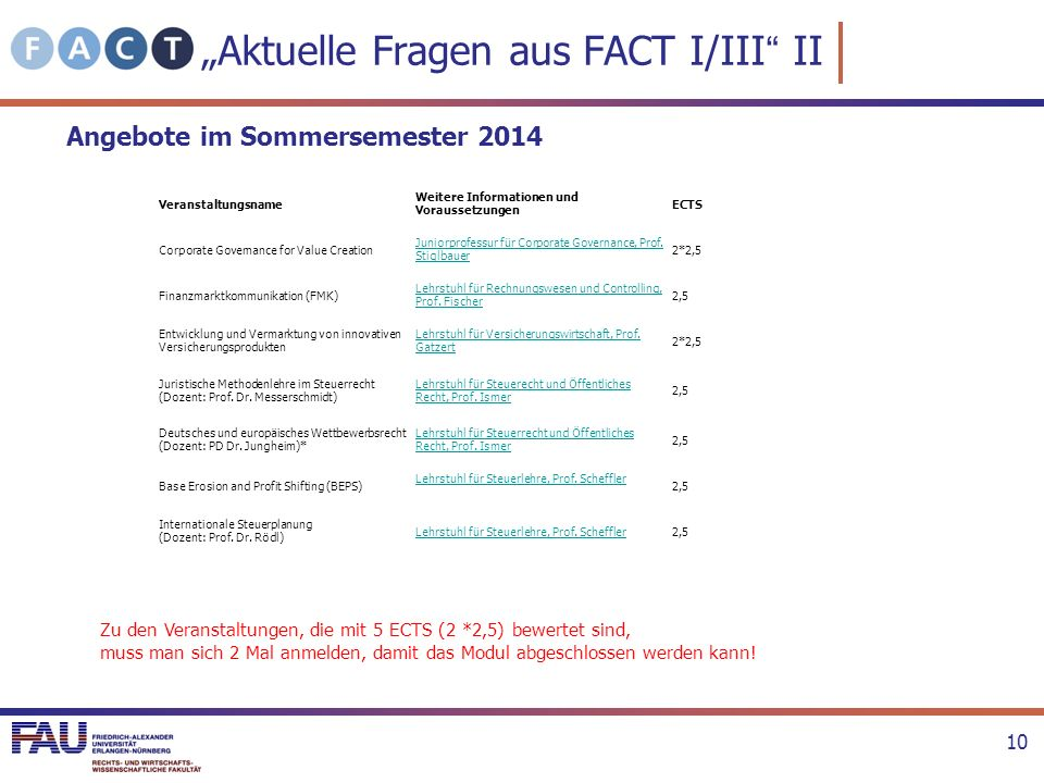 """Aktuelle Fragen aus FACT I/III II"