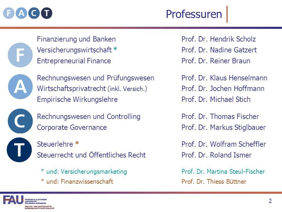 Professuren Finanzierung und Banken Prof. Dr. Hendrik Scholz