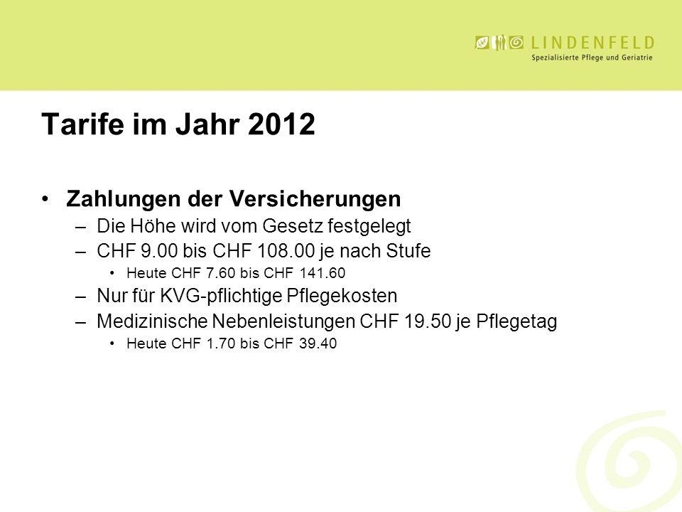 Tarife im Jahr 2012 Zahlungen der Versicherungen