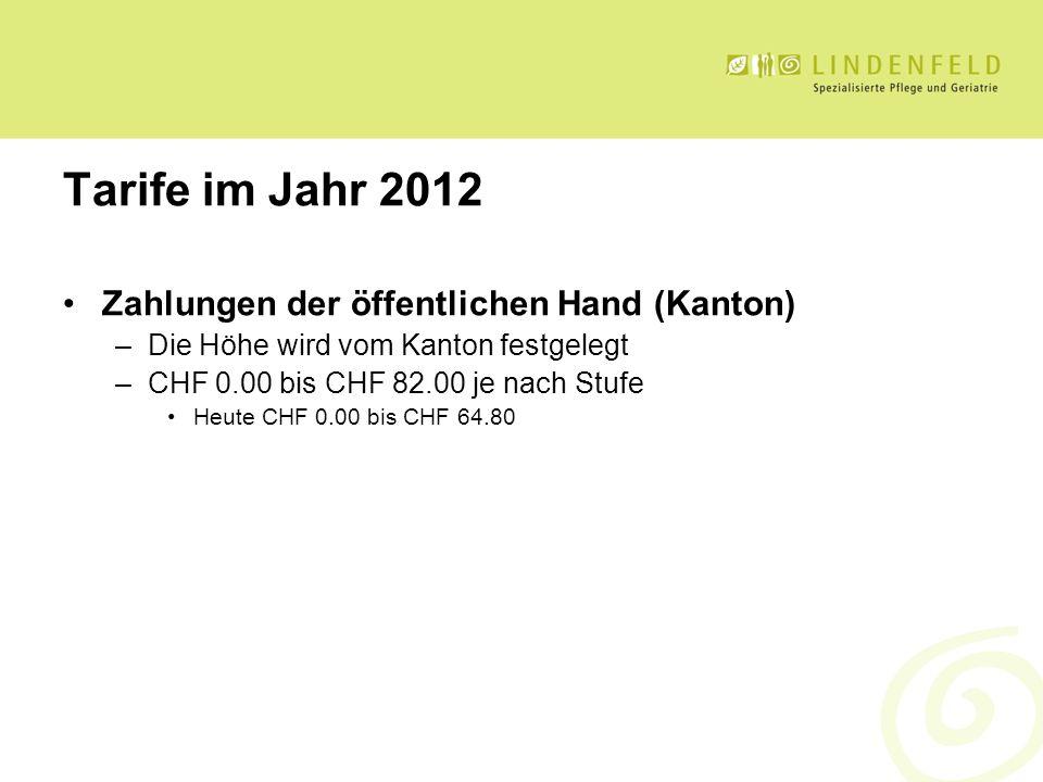 Tarife im Jahr 2012 Zahlungen der öffentlichen Hand (Kanton)