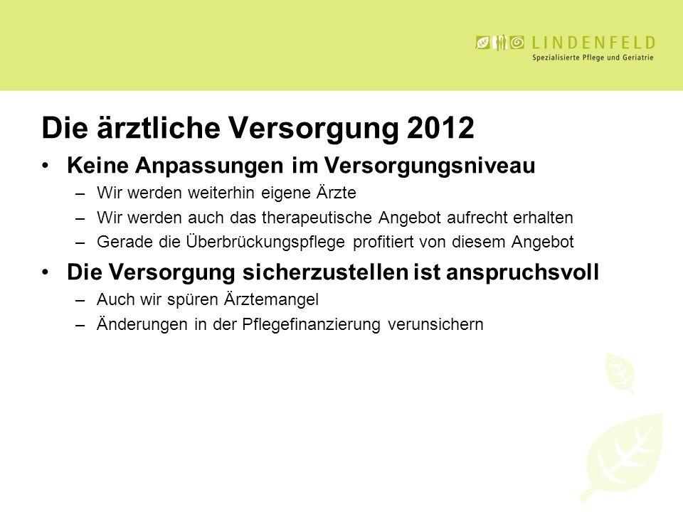 Die ärztliche Versorgung 2012