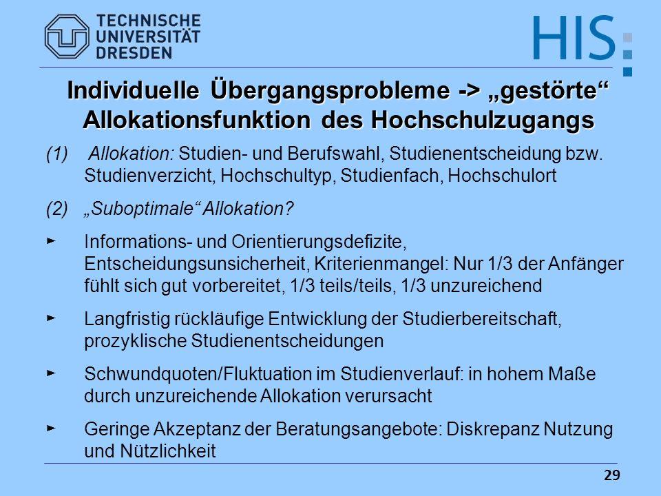 """Individuelle Übergangsprobleme -> """"gestörte Allokationsfunktion des Hochschulzugangs"""